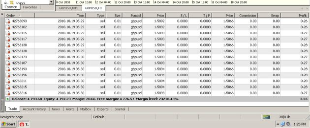 Forex news gun forum